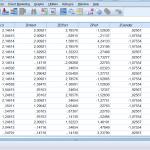 Paried sample t test SPSS output interpretatie